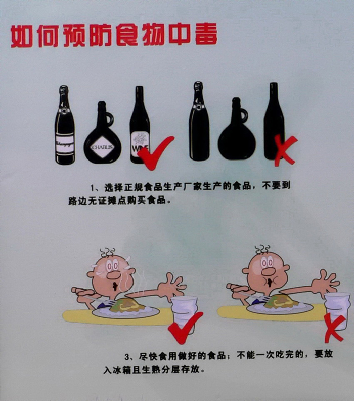 食物中毒 食品安全漫画与挂图 食品专题图片